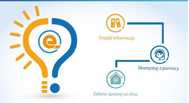 Nowy portal dla tych, którzy chcą prowadzić firmę w Polsce i Unii Europejskiej.
